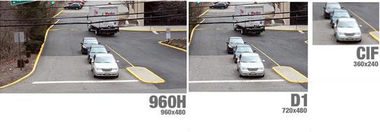 مقایسه کیفیت تصویر CIF ، D1 و ۹۶۰H